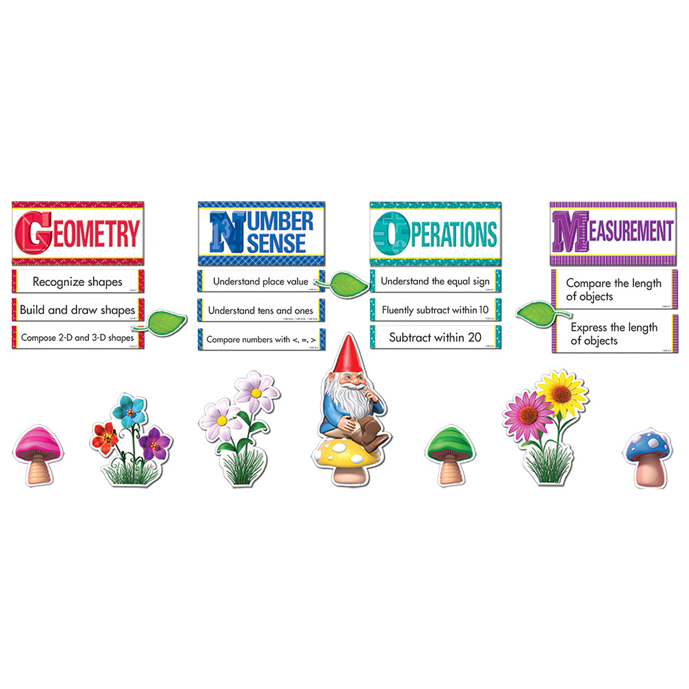 Grade 1 Math GNOMe Common Core Classroom Management System