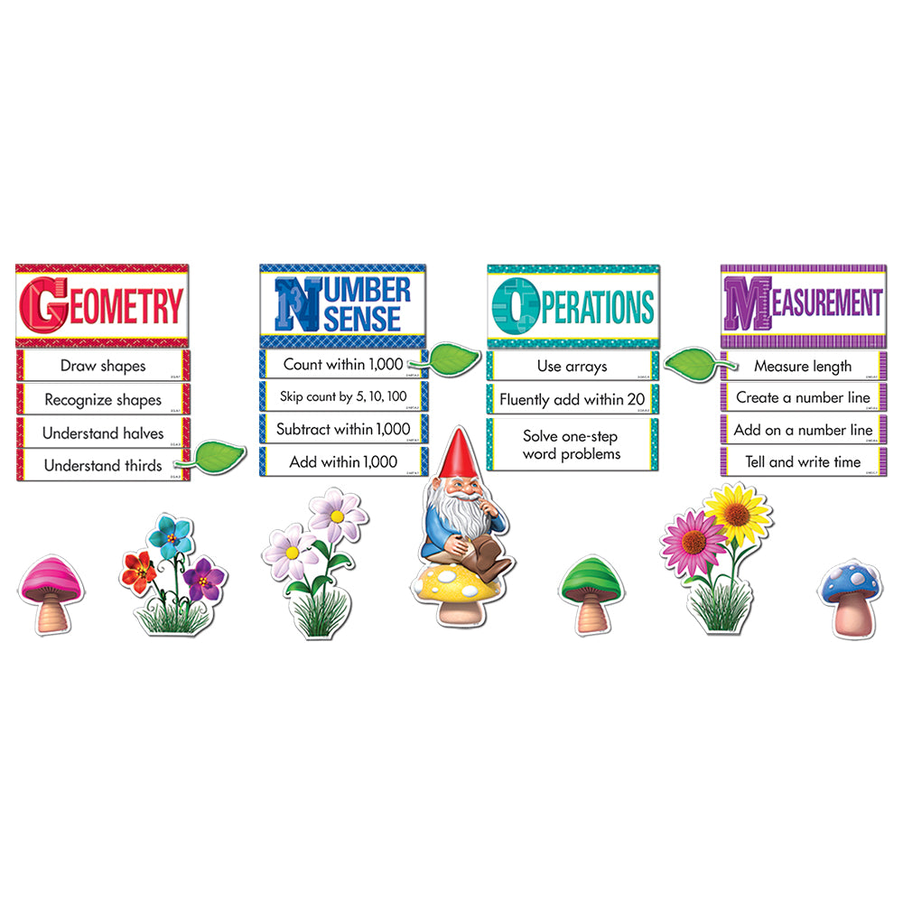Grade 2 Math GNOMe Common Core Classroom Management System