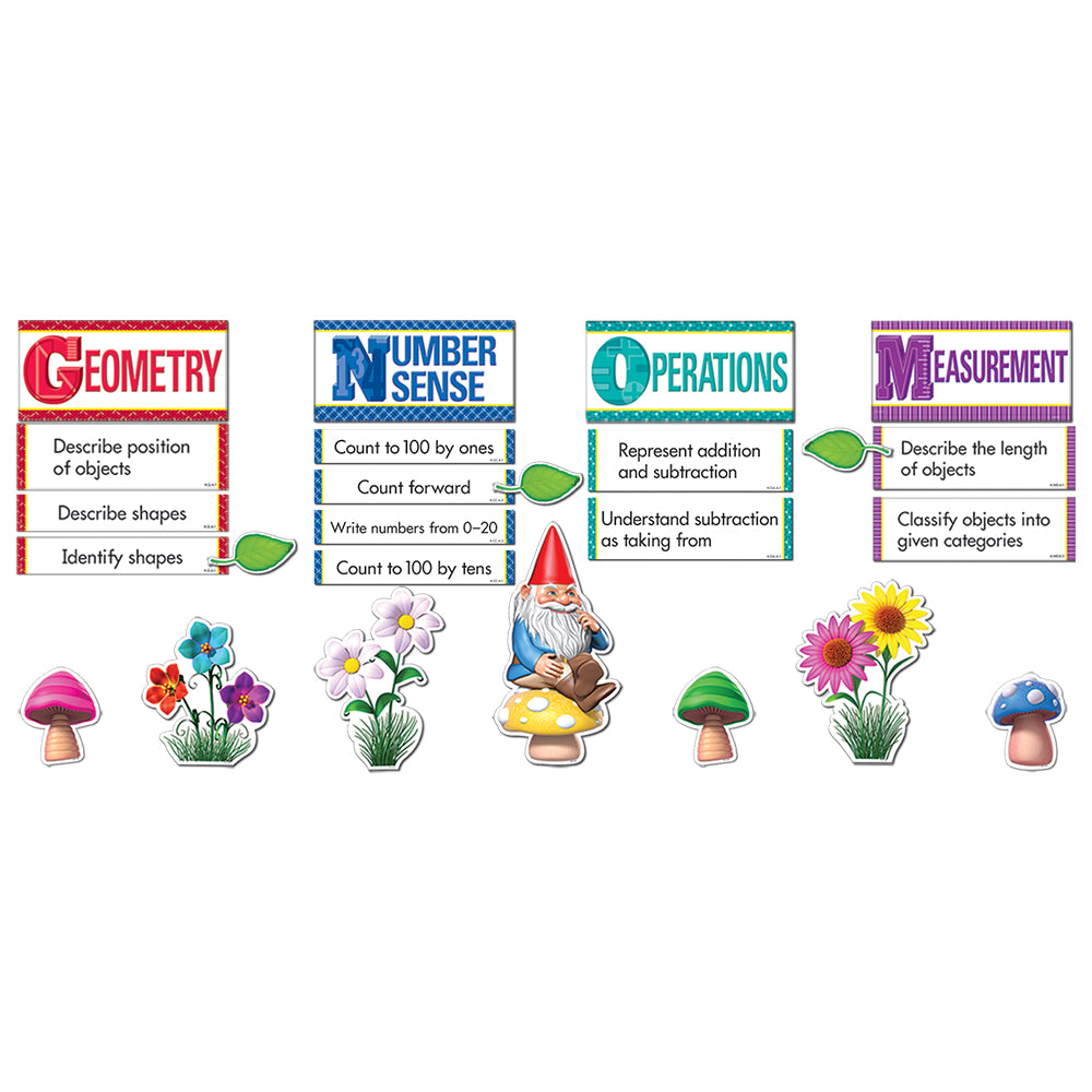 Grade K Math GNOMe Common Core Classroom Management System