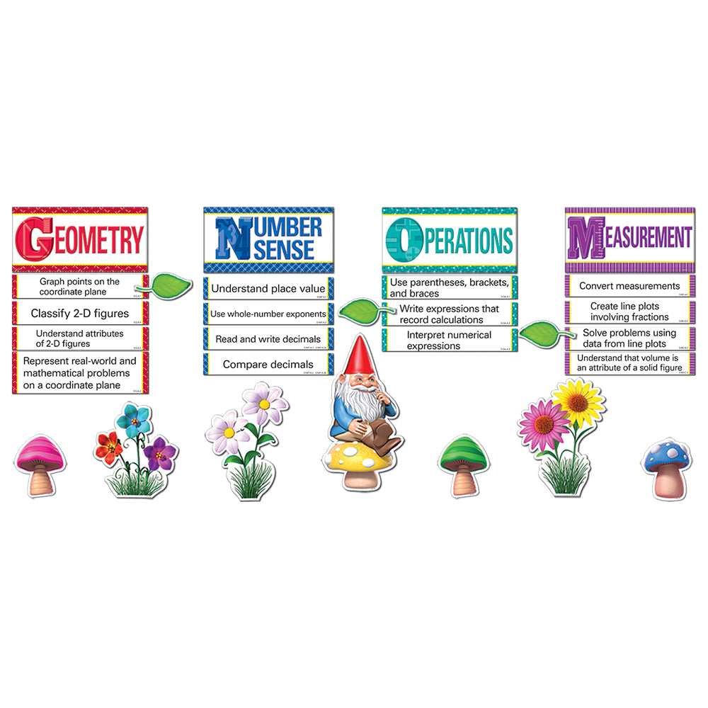 Grade 5 Math GNOMe Common Core Classroom Management System