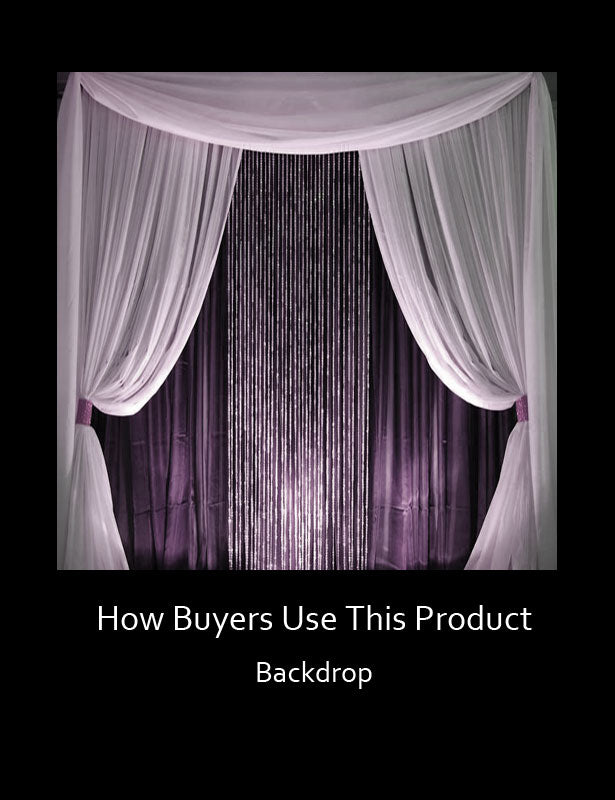 How Buyers Use This Product - Backdrop