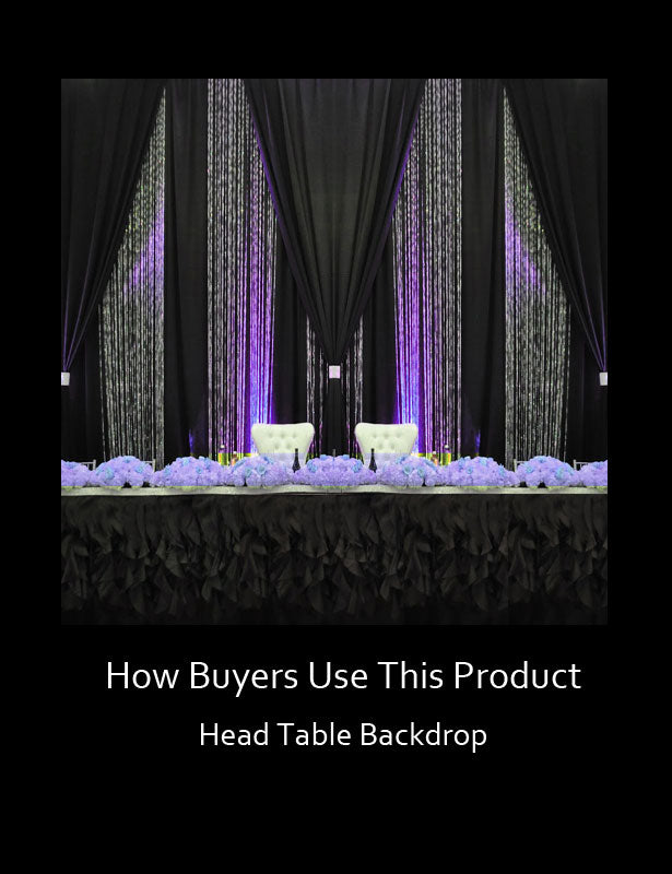 How Buyers Use This Product – Head Table Backdrop