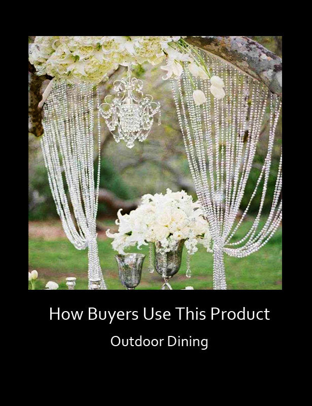 How Buyers Use This Product – Outdoor Dining