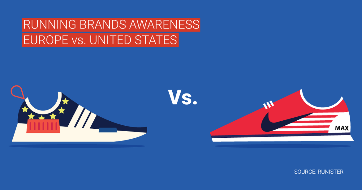 Runister Statistics Infographic | US vs EU Running Shoes