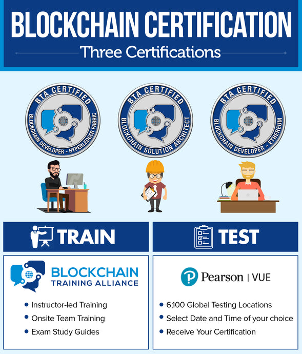 Blockchain Certification - Three Certifications