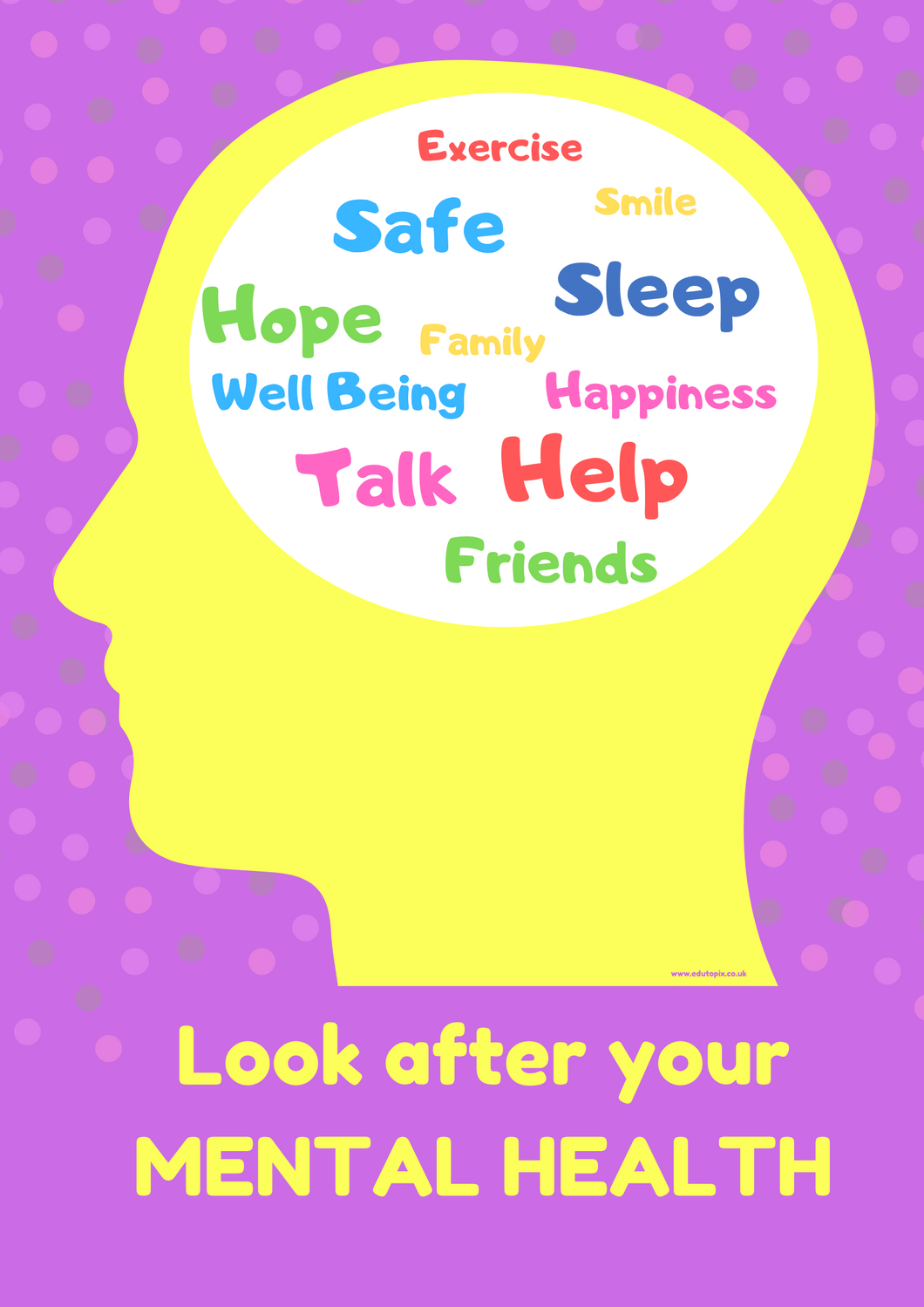 Well Being Poster PRINTED COPY