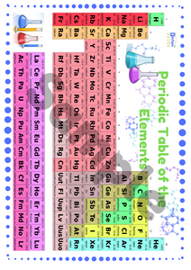 Periodic Table of the Elements Poster PRINTED COPY