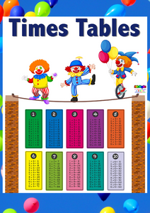 Times Tables Circus Poster PRINTED COPY