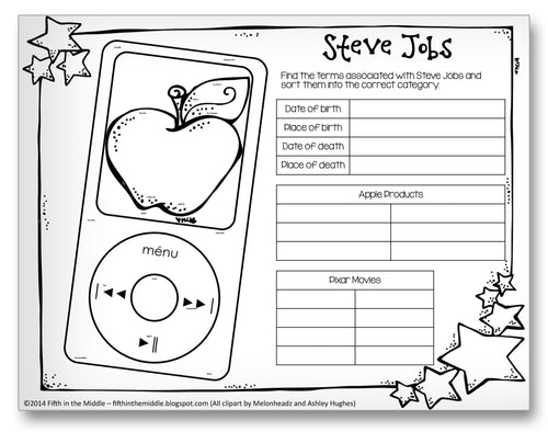 Steve Jobs Classroom Activity Worksheet