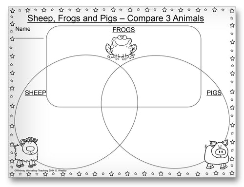 Three Animal Comparison Classroom Activity Worksheet