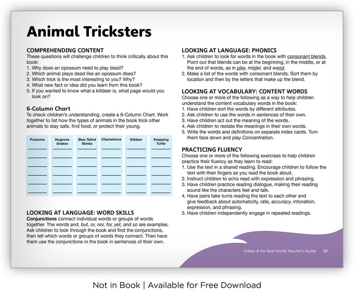 Animal Tricksters from Fables & the Real World