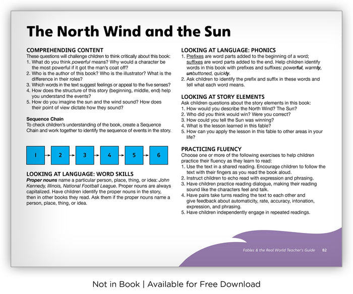 The North Wind and the Sun - Fables & the Real World