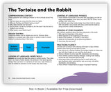 The Tortoise and the Rabbit from Fables & the Real World