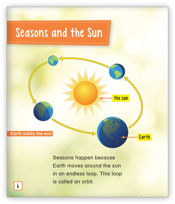 The Cycle of Seasons