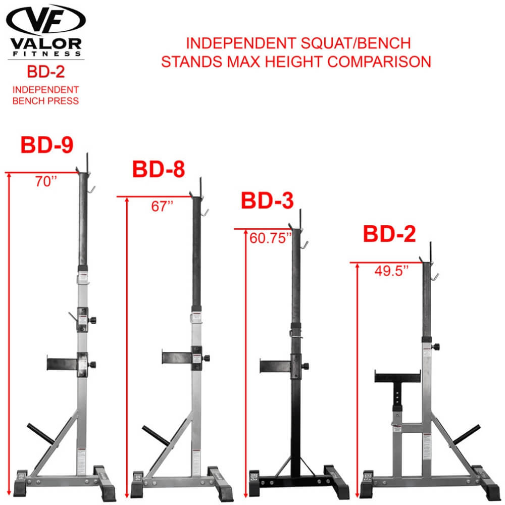 Valor Fitness BD-2 Independent Bench Press Stands Height Comparison