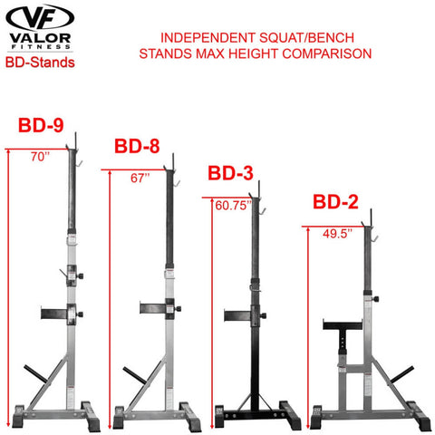 Valor Fitness BD-3 Squat Stands Height Comparison