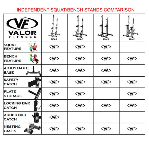 Valor Fitness BD-9 Power Squat Stands Comparison