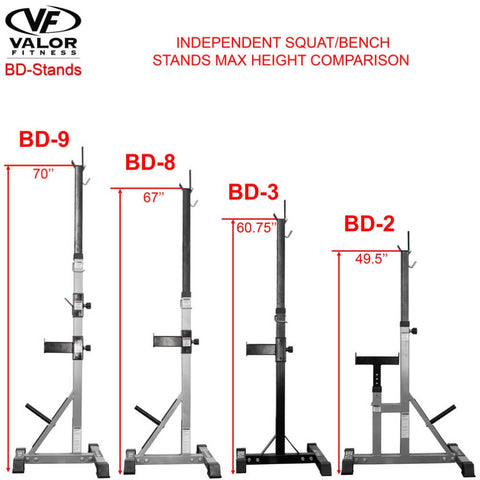 Valor Fitness BD-9 Power Squat Stands Height Comparison
