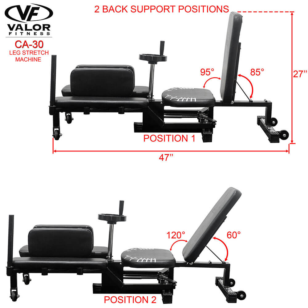 Valor Fitness CA-30 Leg Stretch Machine 2 back Support Position