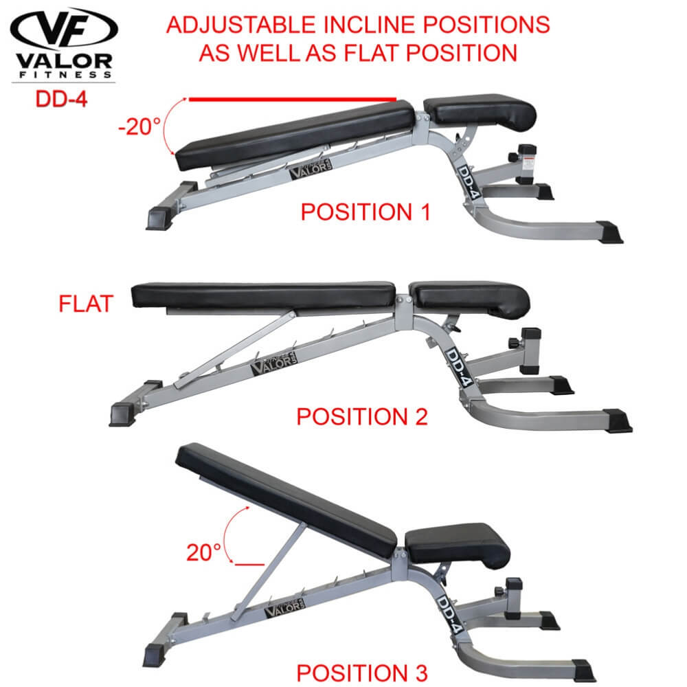 Valor Fitness DD-4 Adjustable Utility Bench FID Positions