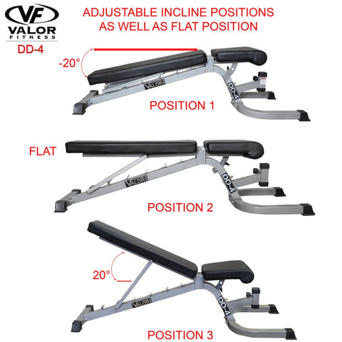 Image of Valor Fitness DD-4 Adjustable Utility Bench FID Positions