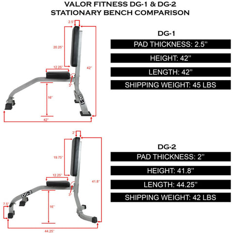 Image of Valor Fitness DG-1 Stationary Bench Comparison