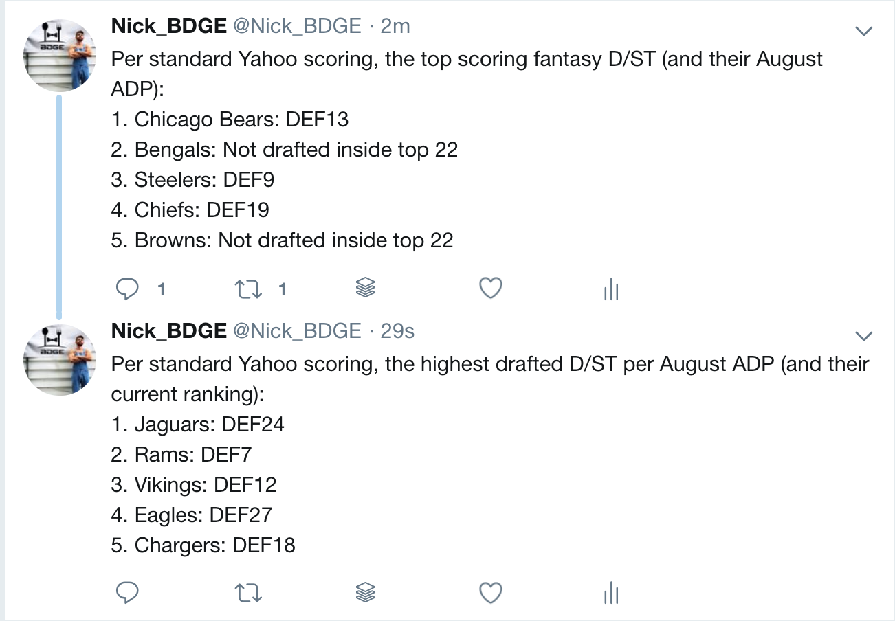 Fantasy defense ranks 2018