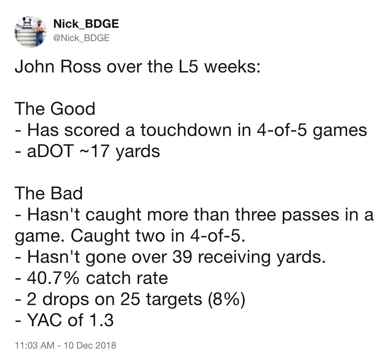 John Ross fantasy football week 15