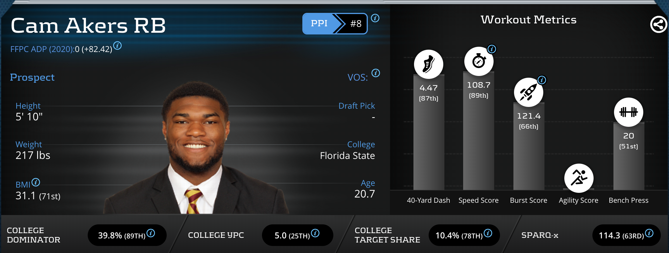 cam akers 2020 fantasy football
