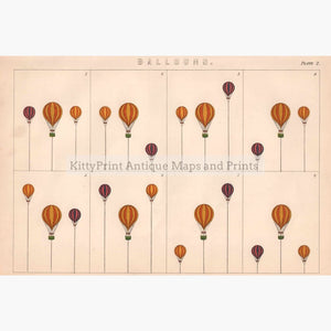 Aeronautical Machine Balloons 1881. Prints