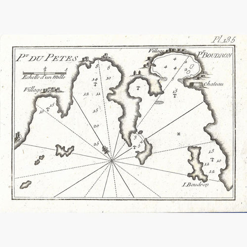 Antique Map Pt.du Petes Pt. Boudron 1764 Maps