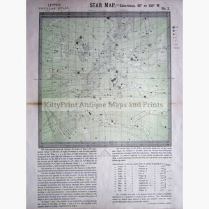 Antique Map Star Map No.2 1884 Prints