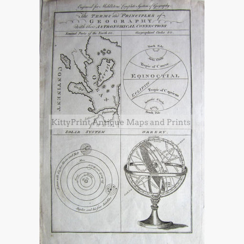 Antique Print Geography Astronomy 1777 Prints