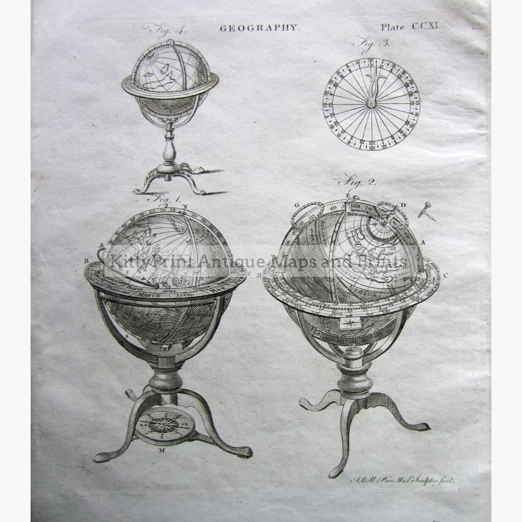 Antique Print Geography Globes 1797 Prints