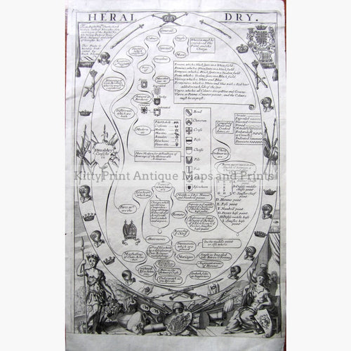 Antique Print Heraldry 1686 Prints
