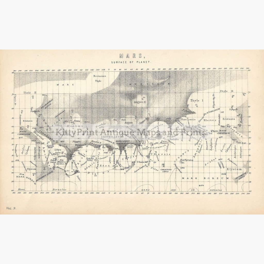 Antique Print Mars Surface Of Planet 1881 Prints