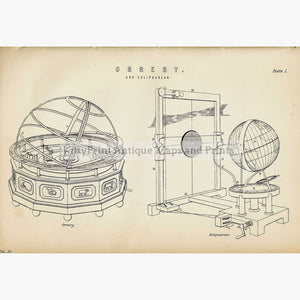 Antique Print Orrery And Eclipsarean 1881 Prints