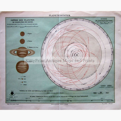 Antique Print Planetensystem 1907 Prints