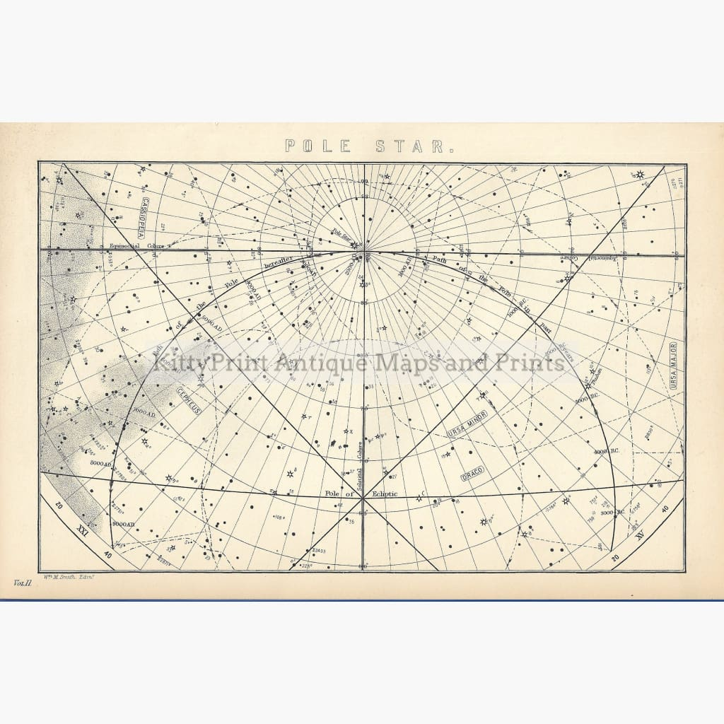 Antique Print Polar Star 1881 Prints