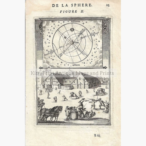 Antique Print Positions Of The Sphere Artificial 1670 Prints