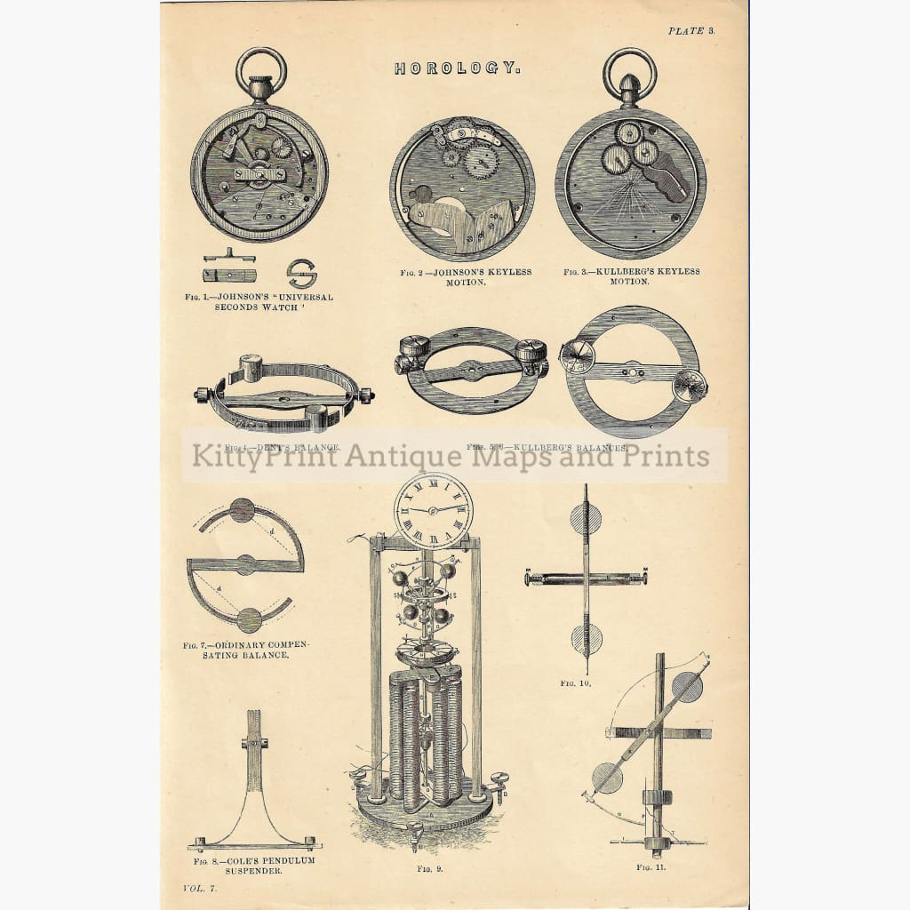 Antique Print Watches Horology 1881 Prints