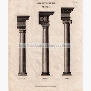 Architecture. Orders 1816 Prints