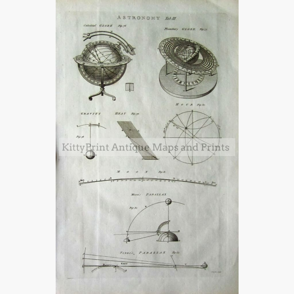 Astronomy No.4 1789 Prints