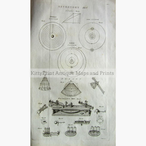 Astronomy No.6 1789 Prints