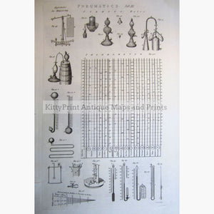 Pneumatics Tab.lll 1789 Prints