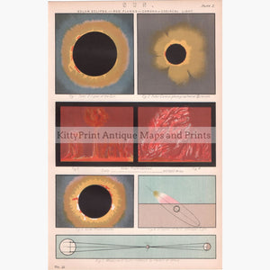 Solar Eclipse 1881 Prints