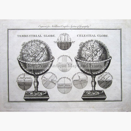Terrestrial and Celestial Globe 1780 Maps KittyPrint 1700s Astronomy World Maps