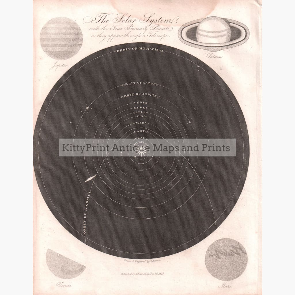 The Solar System 1815 Prints