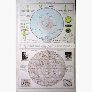 The Solar System The Moon 1895 Prints