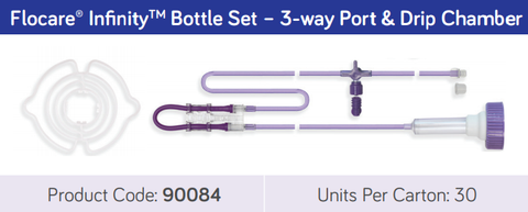 Flocare Infinity Bottle Set -3 way port | Carton of 30
